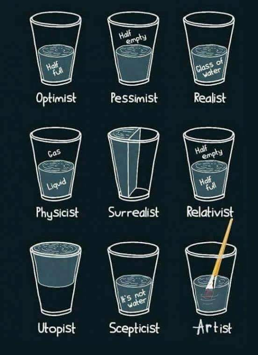 Which are you?